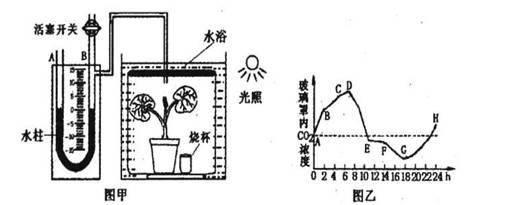 东风日产阳光车载cd电路图